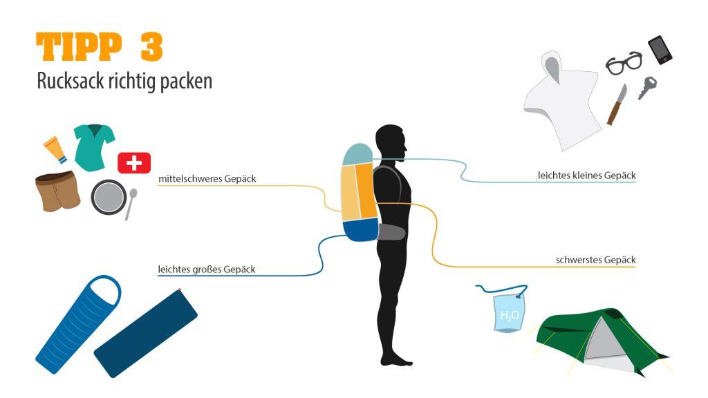 wanderrucksack packen