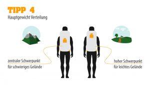 Tipp 4: Rucksack Gewicht richtig verteilen